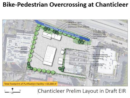 Bike-Pedestrian Overcrossing at Chanticleer